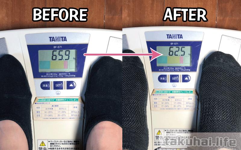 noshの糖質制限ダイエット前後の体重変化